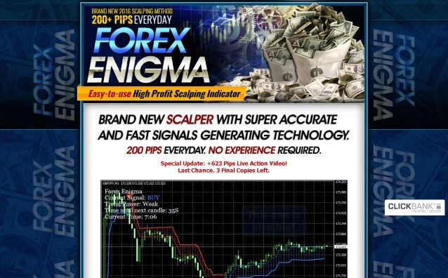 Forex Enigma Review: The Pros & Cons