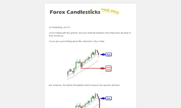 Forex made ez review