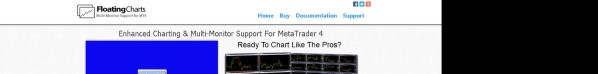 Get MT4 Floating Charts
